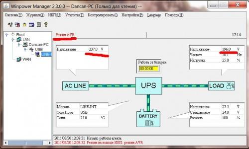 Режим работы AVR