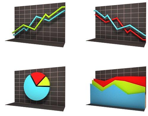 Граифики и диаграммы онлайн с помощью chart creator