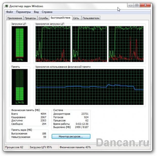 Загрузка процессора с включенной технологией CUDA